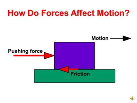 Newtons First Law of Motion: Inertia Free Essays